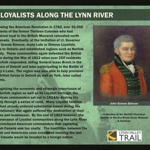 Loyalist settlers historical informatio sign